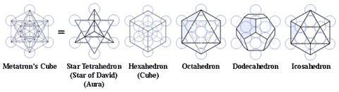 metatron symbol